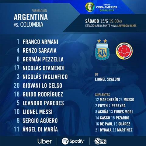 Argentina 0-2 Colombia Messi bất lực, Albiceleste thê thảm trận ra quân Copa America 2019 hình ảnh 2