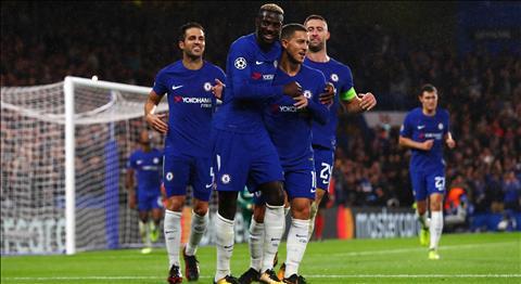 HLV Conte muốn đánh cả cụm Chelsea hình ảnh 2