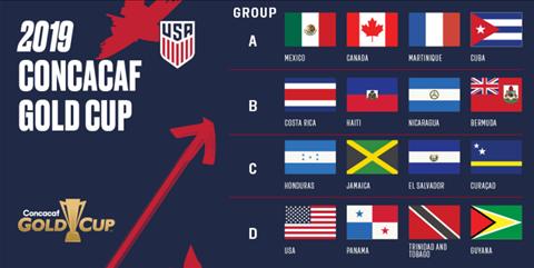 Lịch thi đấu Gold Cup 2019 hôm nay 186 - LTĐ Cúp vàng CONCACAF hình ảnh