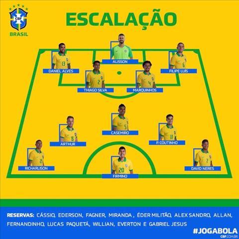 Brazil 0-0 Venezuela Selecao cay đắng mất chiến thắng bởi VAR hình ảnh 2