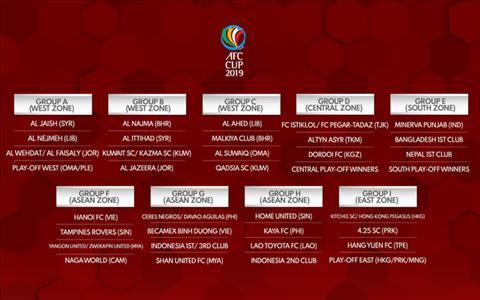Thể thức, thể lệ AFC Cup 2019 Cơ hội nào cho Hà Nội, Bình Dương hình ảnh