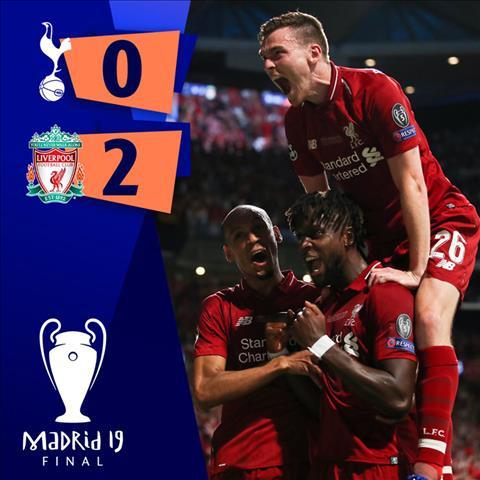 Kết quả C1 hôm nay 26, kết quả bóng đá Tottenham vs Liverpool hình ảnh