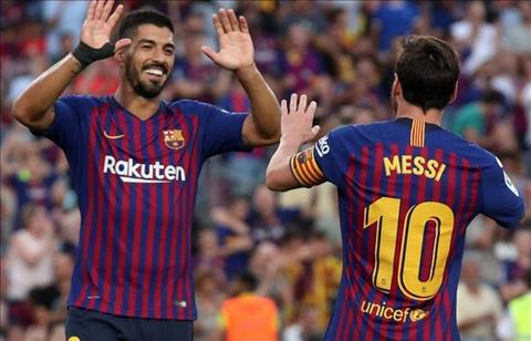 Lionel Messi va Luis Suarez