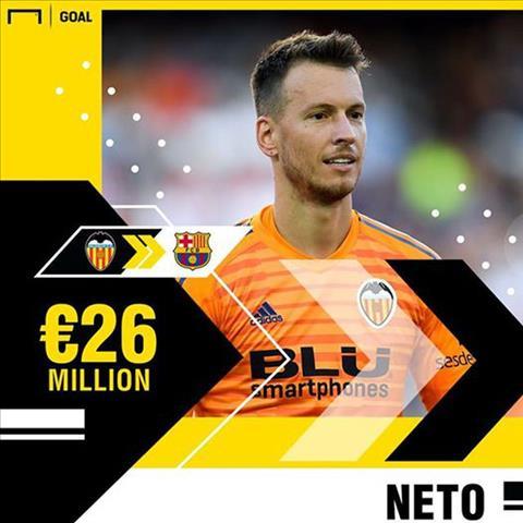 Barca chiêu mộ thành công thủ thành Neto  hình ảnh