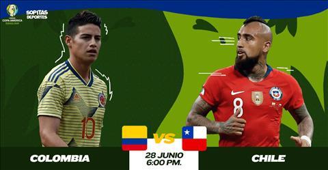 Colombia vs Chile xem trực tiếp tứ kết Copa America 2019 ở đâu  hình ảnh