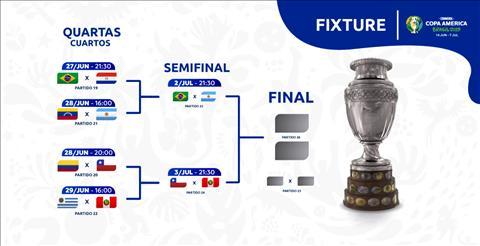 Lịch thi đấu bán kết Copa America 2019 diễn ra khi nào hình ảnh