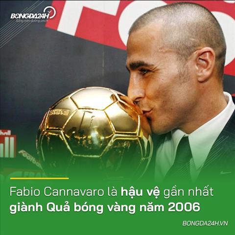 Cannavaro gianh QBV 2006