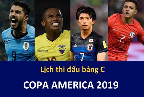 Lịch thi đấu bảng C Copa America 2019 - LTĐ Cúp bóng đá Nam Mỹ hình ảnh