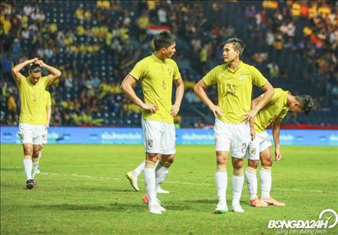 Chuyên gia nhận định bóng đá Thái Lan đi xuống vì thiếu HLV giỏi hình ảnh
