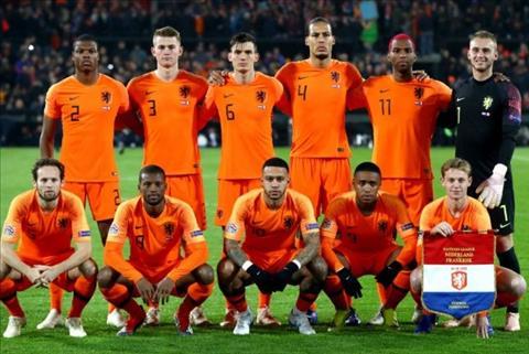 Nhận định Hà Lan vs Anh (1h45 ngày 76) Ân đền, oán trả hình ảnh