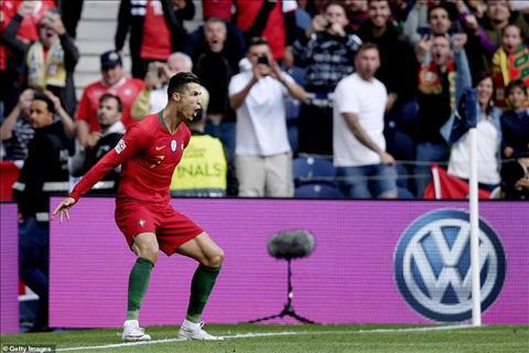 Trực tiếp Bồ Đào Nha vs Thụy Sĩ xem bán kết Nations League 2019 hình ảnh