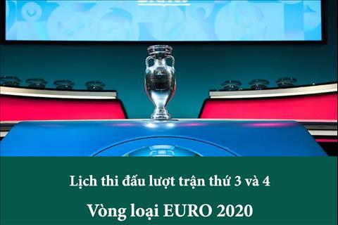 Lịch thi đấu vòng loại Euro 2020 - LTĐ bóng đá châu Âu mới nhất hình ảnh
