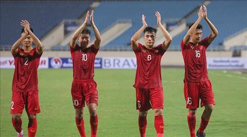 Đội hình U23 Việt Nam vs U23 Myanmar - giao hữu bóng đá 762019 hình ảnh