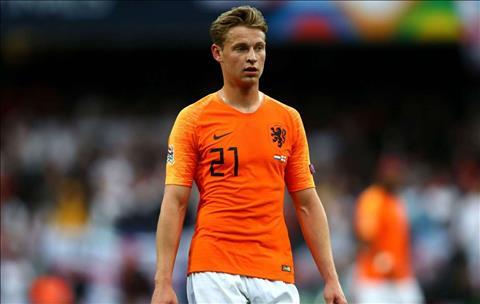 Tân binh De Jong ra mắt Barca, mong muốn đá cặp với Arthur hình ảnh