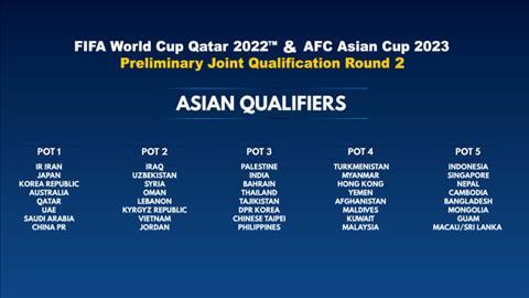 Phan nhom hat giong vong loai thu hai World Cup 2022 khu vuc chau A.