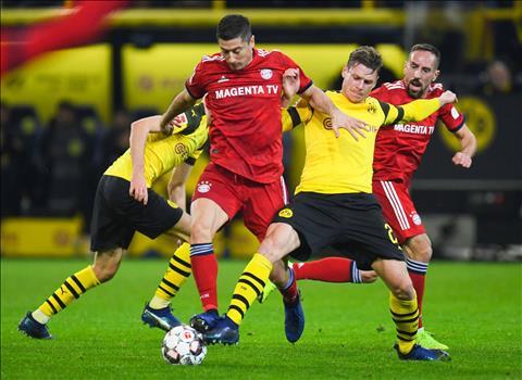 Bayern Munich, Borussia Dortmund va su phan cuc thu dich trong the thao