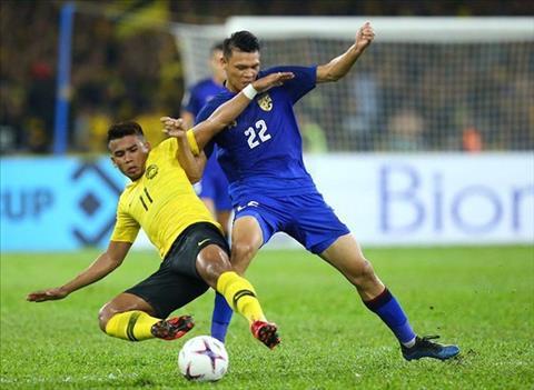 Thái Lan có nguy cơ mất quyền đăng cai VCK U23 châu Á hình ảnh