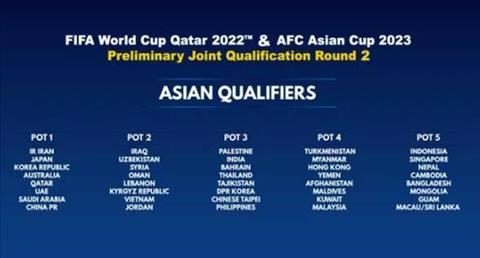 Tuyển Việt Nam mất lợi thế lớn ở trận mở màn vòng loại World Cup 2022 hình ảnh 2