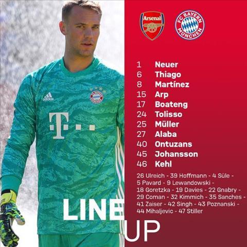 TRỰC TIẾP Arsenal 1-0 Bayern Munich (H2) Bàn phản lưới nhà khai thông bế tắc hình ảnh 2