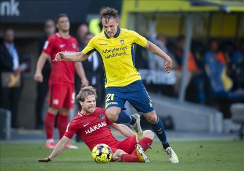 Inter Turku vs Brondby 22h30 ngày 187 (Europa League 201920) hình ảnh