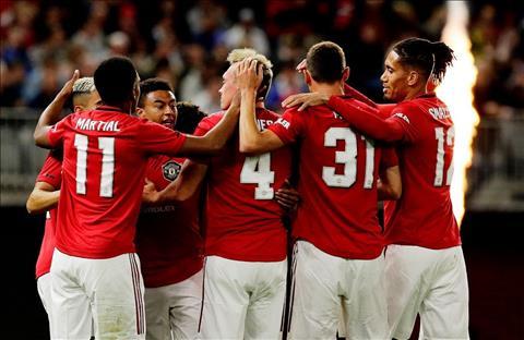 Nhận định MU vs Inter (18h30 ngày 207) Vì Quỷ đỏ đi trước một bước… hình ảnh