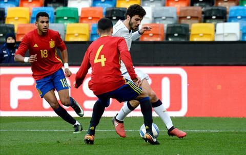 U19 Tây Ban Nha vs U19 Italia 0h00 ngày 217 (VCK U19 châu Âu 2019) hình ảnh