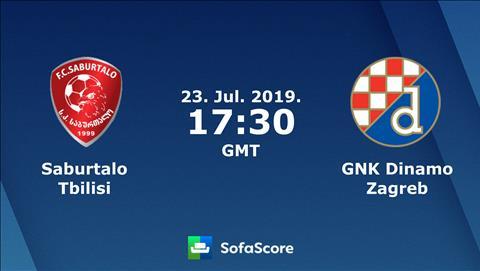 Saburtalo vs Dinamo Zagreb 0h30 ngày 247 (Champions League 201920) hình ảnh