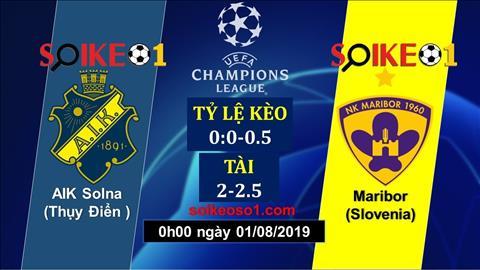 AIK Solna vs Maribor 0h00 ngày 18 (Champions League 201920) hình ảnh