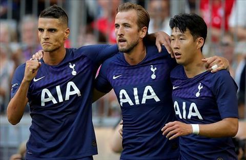 Nhận định Tottenham vs Aston Villa (23h30 ngày 108) Thế lực cũ, thế lực mới hình ảnh 2