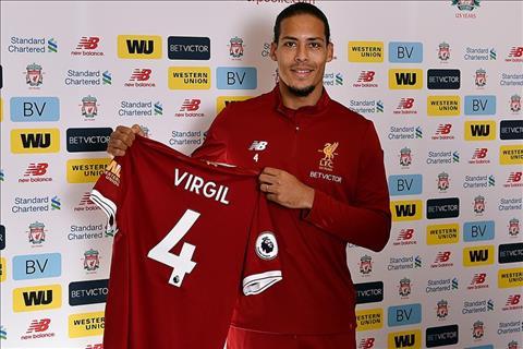 Virgil van Dijk (