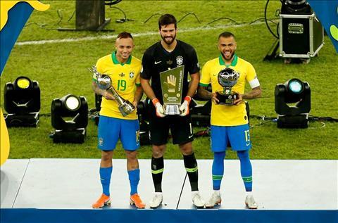 Brazil thong tri cac danh hieu ca nhan
