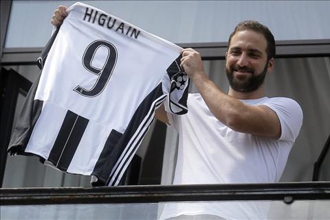 Higuain Top 10 thuong vu dat gia nhat Serie A
