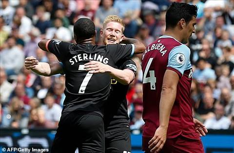 Điểm nhấn trận West Ham vs Man City vòng 1 Ngoại hạng Anh 201920 hình ảnh