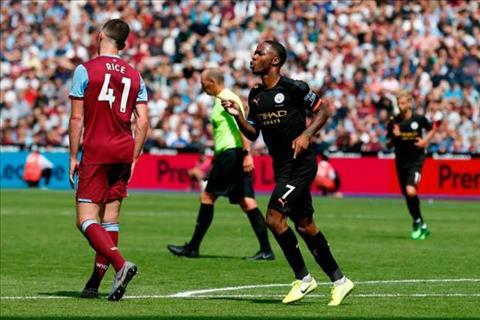 Thống kê West Ham vs Man City - Vòng 1 Ngoại hạng Anh 201920 hình ảnh