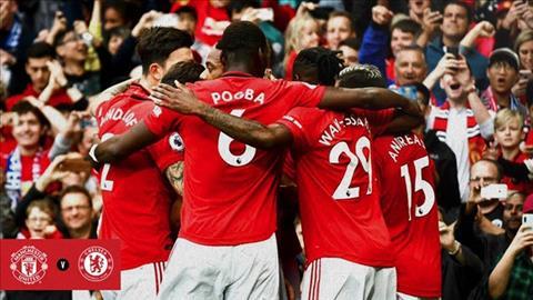 Paul Pogba phát biểu sau trận MU vs Chelsea hình ảnh