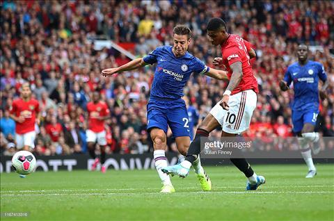 Kết quả bóng đá hôm nay 1282019 MU đè bẹp Chelsea hình ảnh