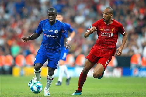 Liverpool vs Chelsea Kane vs Salah
