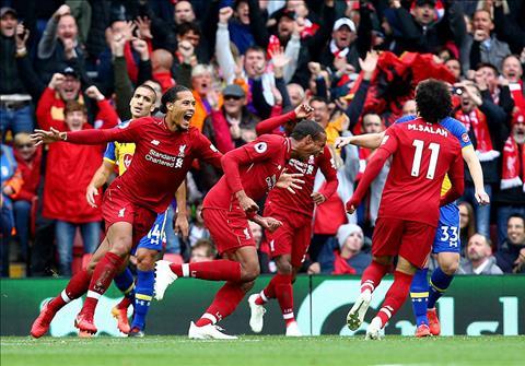 Trực tiếp bóng đá Southampton Liverpool ngoại hạng Anh ở đâu hình ảnh