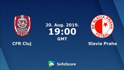Cluj vs Slavia Praha 2h00 ngày 218 Champions League 201920 hình ảnh