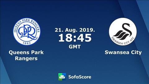 QPR vs Swansea 1h45 ngày 228 Hạng nhất Anh 201920 hình ảnh