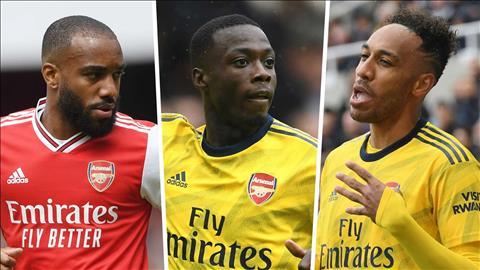 Liverpool vs Arsenal Aubameyang tự tin về sức mạnh tấn công của bộ ba hình ảnh