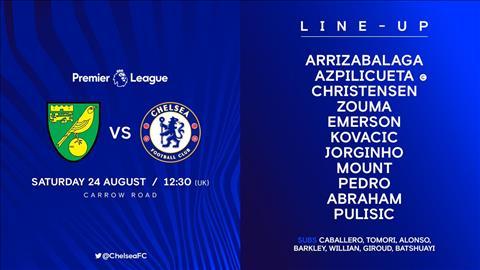 Danh sach xuat phat cua Chelsea