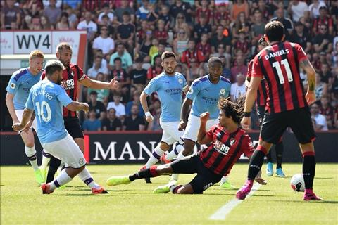 Aguero vs Bournemouth