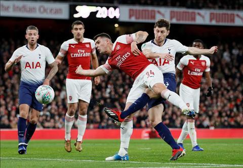 Lịch thi đấu vòng 4 Ngoại hạng Anh - K+ trực tiếp Premier League hình ảnh