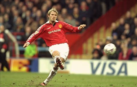 kien tao David Beckham