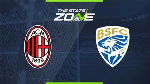 AC Milan vs Brescia 23h00 ngày 318 Serie A 201920 hình ảnh