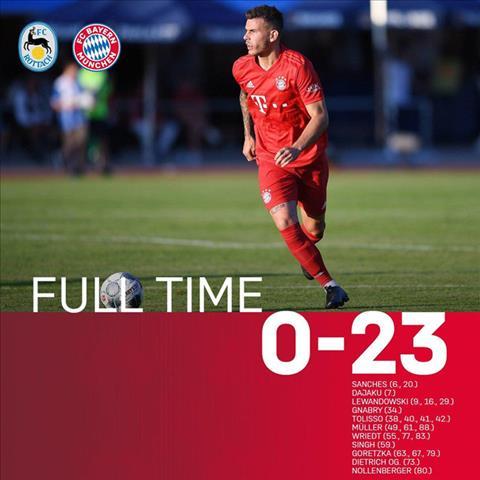 Đá giao hữu, Bayern Munich thắng  23-0 hình ảnh