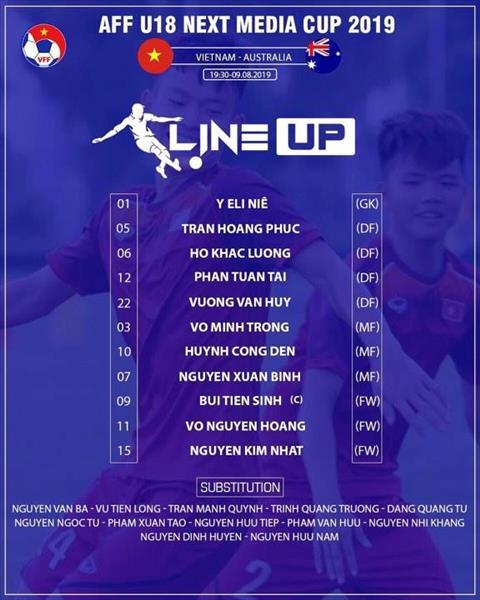 Trực tiếp U18 Việt Nam vs U18 Úc U18 Đông Nam Á 2019 hôm nay 98 hình ảnh