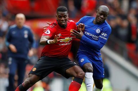 MU vs Chelsea Pogba vs Kante ava