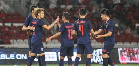 Indonesia 0-3 Thái Lan vòng loại World Cup 2022 Cảm ơn Việt Nam! hình ảnh